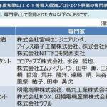和歌山県のIoT, AI専門家登録