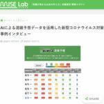 JA兵庫六甲様でご活用中の「混雑予想カレンダー」